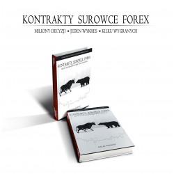 Kontrakty Surowce Forex